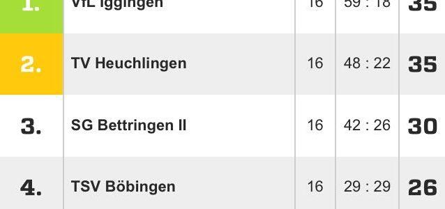 VfL Iggingen I – TSGV Waldstetten II    2 : 1 ( 0 : 1 )